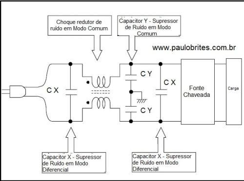 Fig.5 - Os capacitores X e Y no filtro de linha