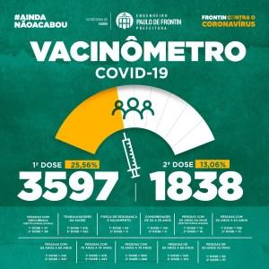 Read more about the article Atualização da Vacinação contra a Covid-19