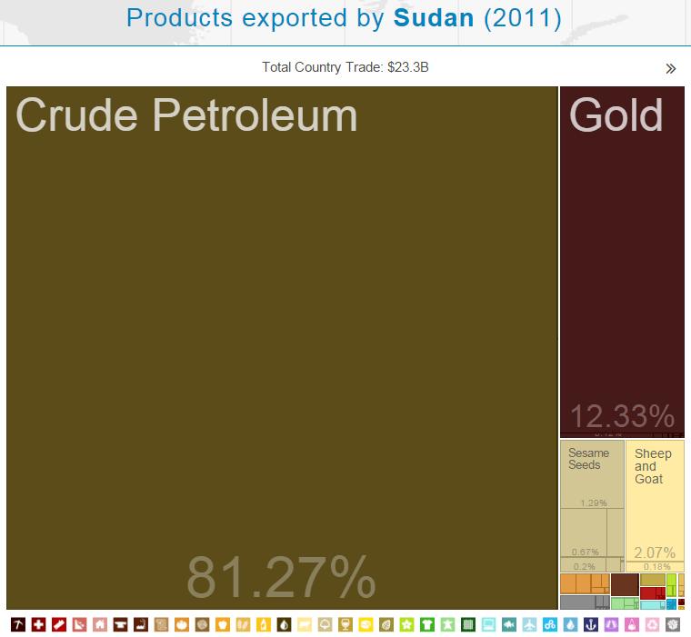 Sudan_Xs