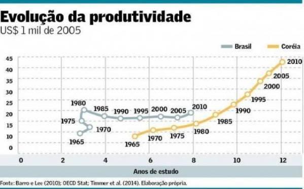 koreia_brazil