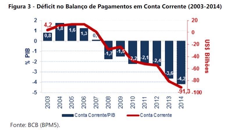 ccorrente