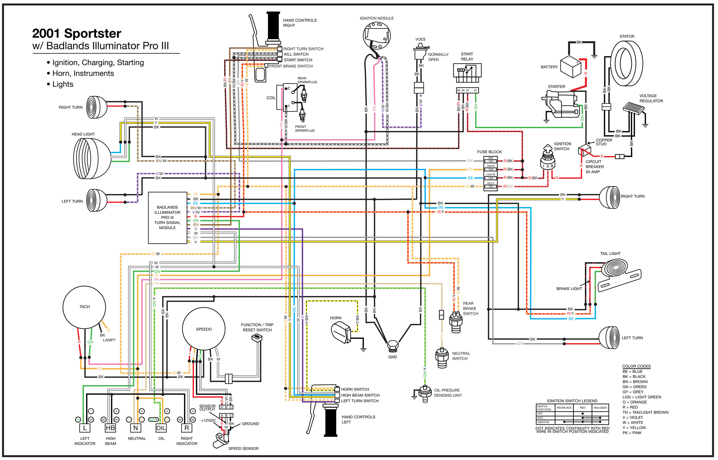 Fxr Wiring Diagram | Wiring Diagram on