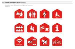 Manual d'aplicació gràfica d'un sistema de senyalització