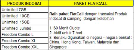 Promo Indosat Imlek Bikin Rilek!