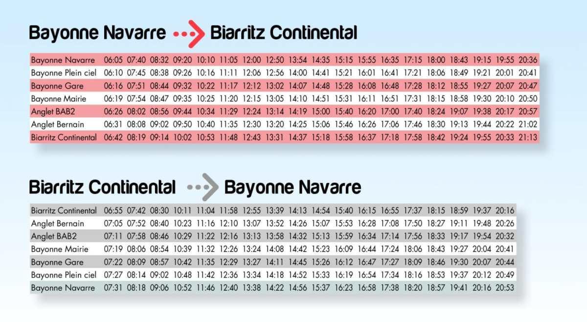horaires-A1-chronoplus-pays-basque