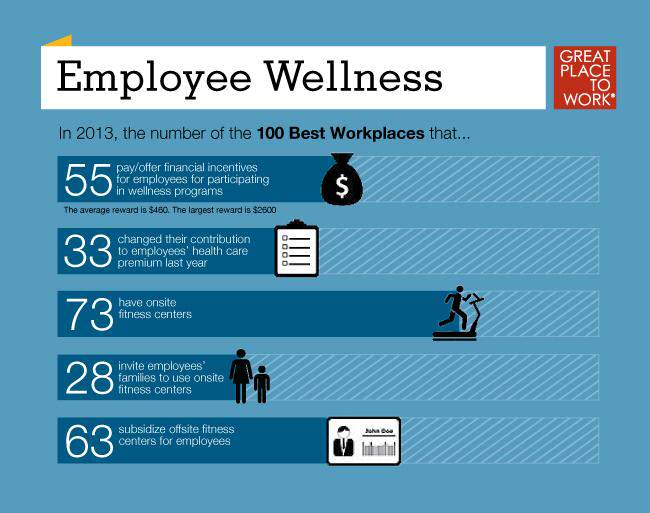 gptw-employee-wellness