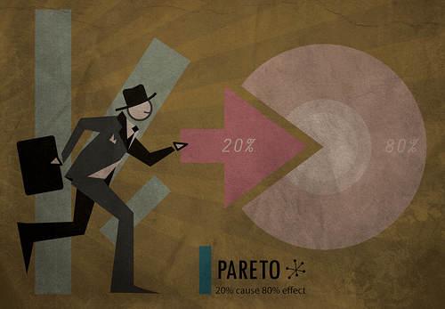 Pareto-Law-80-20