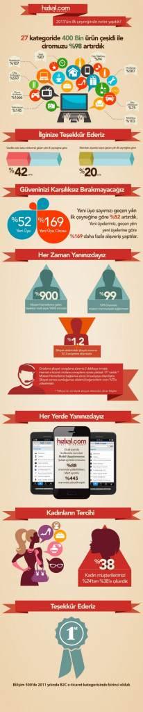 hizlial-infografik