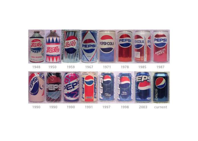 soft-drink-can-design-evolution-4