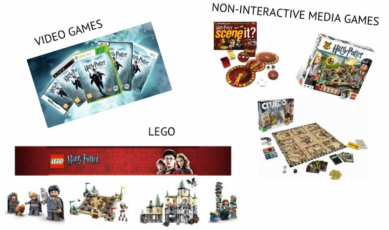 oyunlar