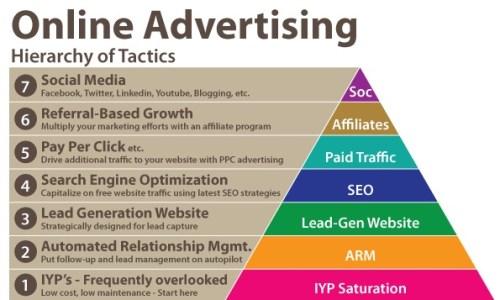online-advertising1