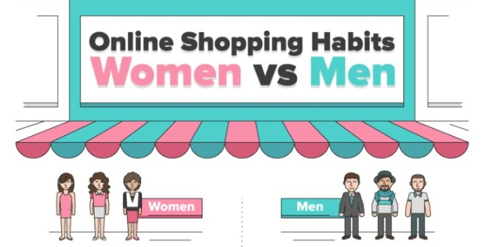 Online-Shopping-Habits