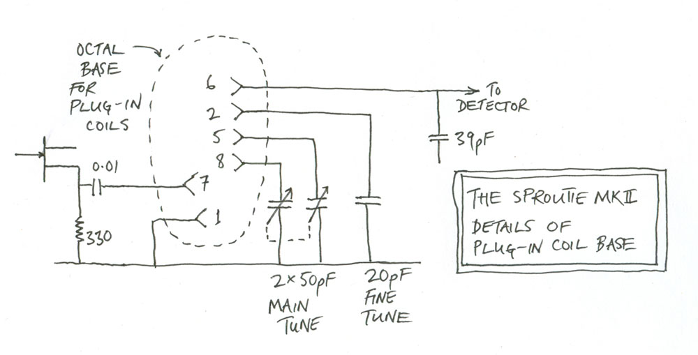the sproutie mk ii hf regen receiver dave richards aa7ee fig 3 plug in coil base wiring