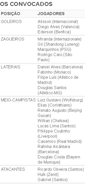 tabela11_zM6pG9x