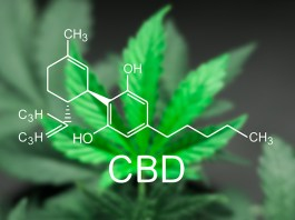 UK biopharma raises £7.4m to advance medicinal cannabis compounds