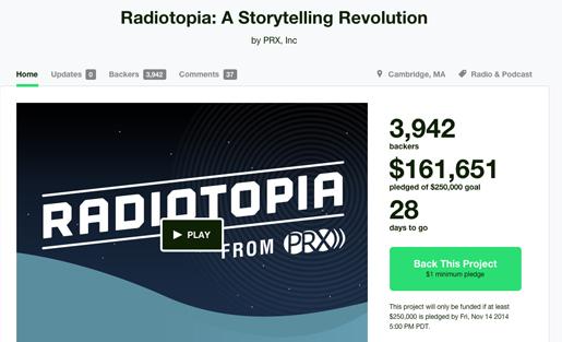 Radiotopia had a widely successful Kickstarter campaign (MediaShift file photo).