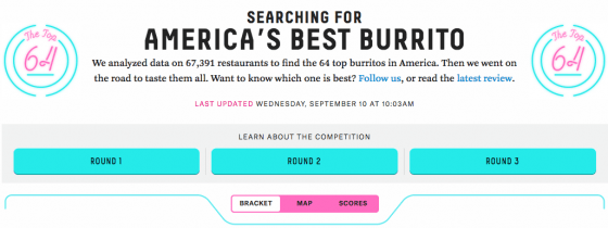 FiveThirtyEight turned to statistics to help find America's best burrito. Photo courtesy of FiveThirtyEight.com.