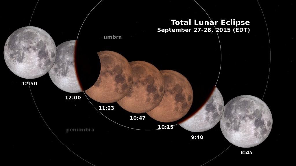 Graphic courtesy of NASA's Scientific Visualization studio