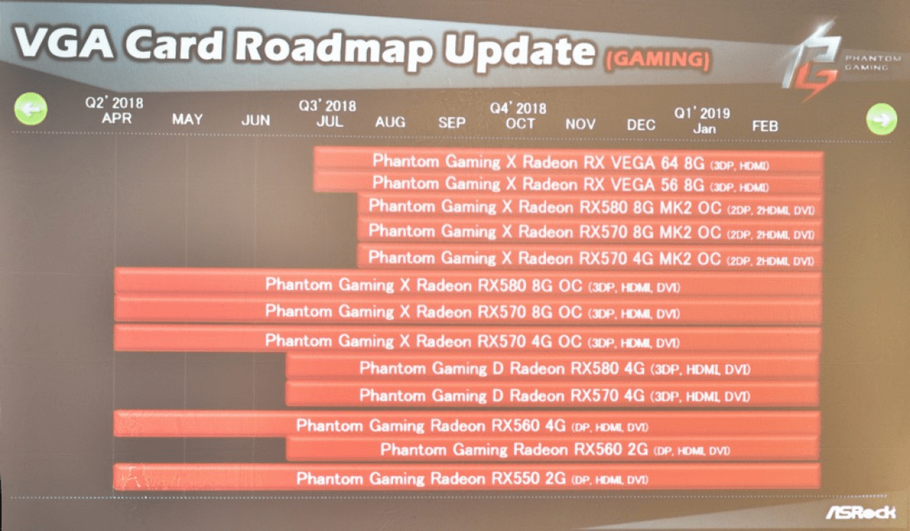 AMD Navi ASRock Phantom Gaming Leak