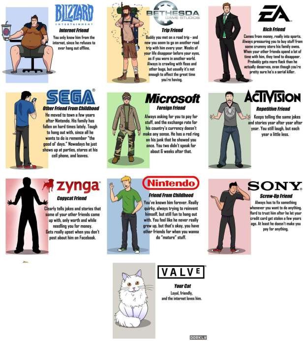 If-software-companies-were-your-friends
