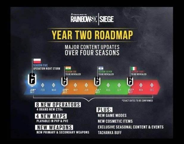 Rainbow Six Siege Year Two