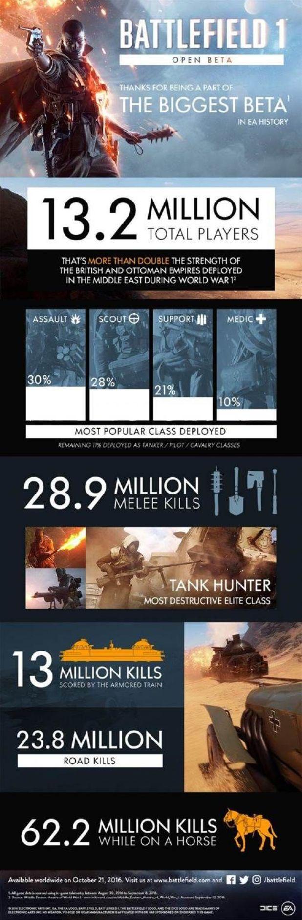 battlefield-1-768x2337
