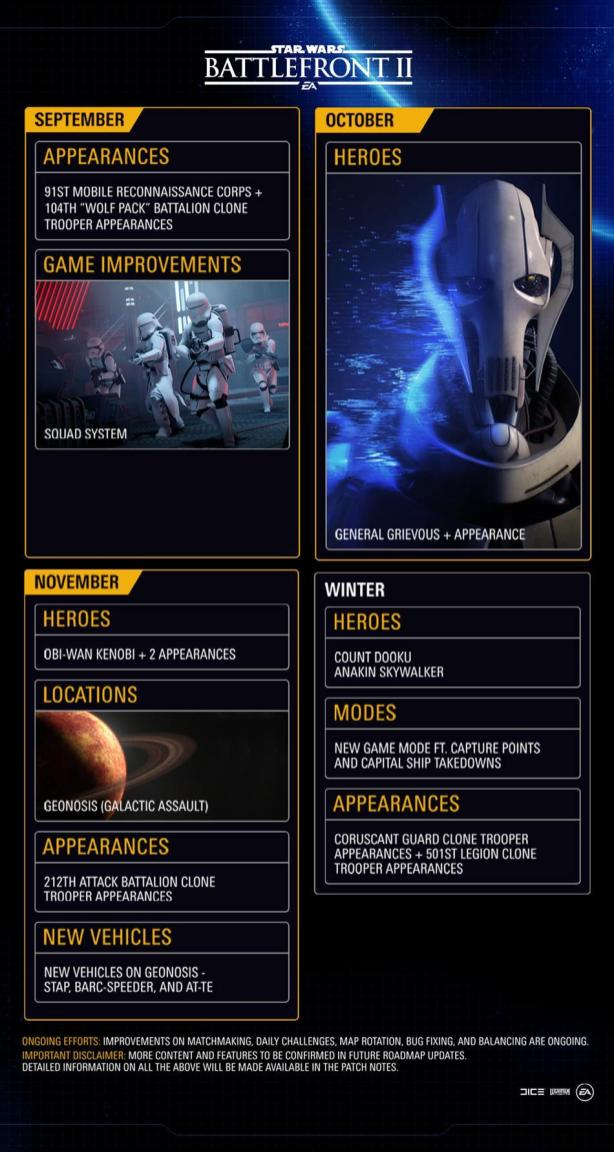 battlefront-2-roadmap
