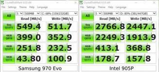 Intel 905P SSD Optane Review