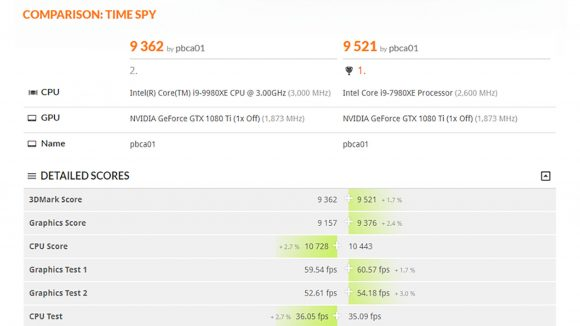 Time Spy - i9 9980XE comparison