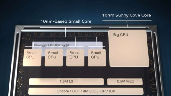 Intel Lakefield cores