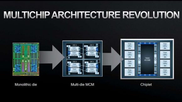 AMD multichip architectures