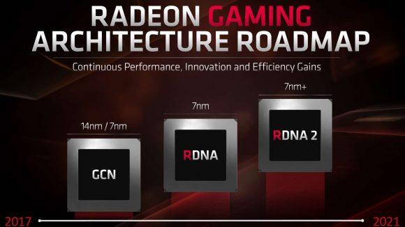 AMD RDNA 2 2020