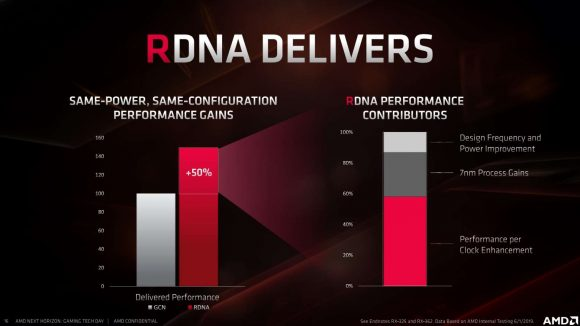 RDNA performance contributors