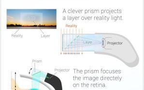 Google Glass Infographic 01
