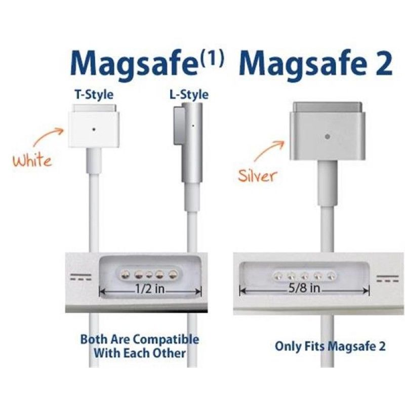Magsafe 2 Replacement 45w Power Adapter Charger A1436 For