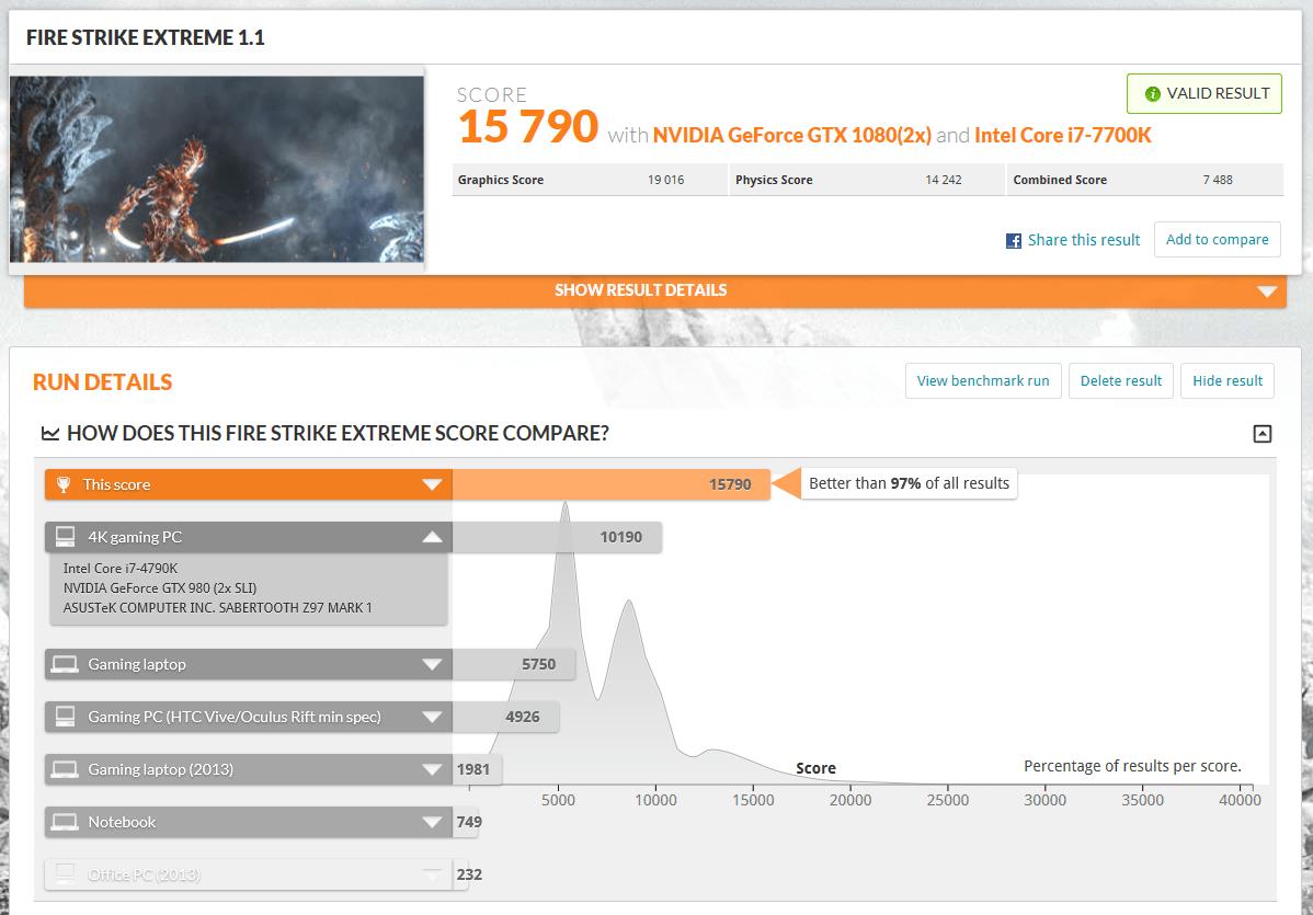 MSI Aegis Ti3 Análisis - 3DMark - FireStrike Extreme