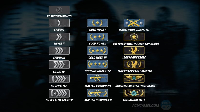 Nuevo diseño de rangos de CSGO