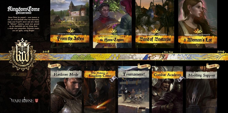KingdomComeDeliverance DLC