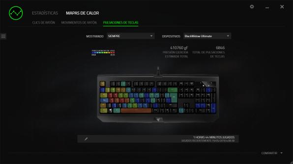 Razer BlackWidow Ultimate 2017
