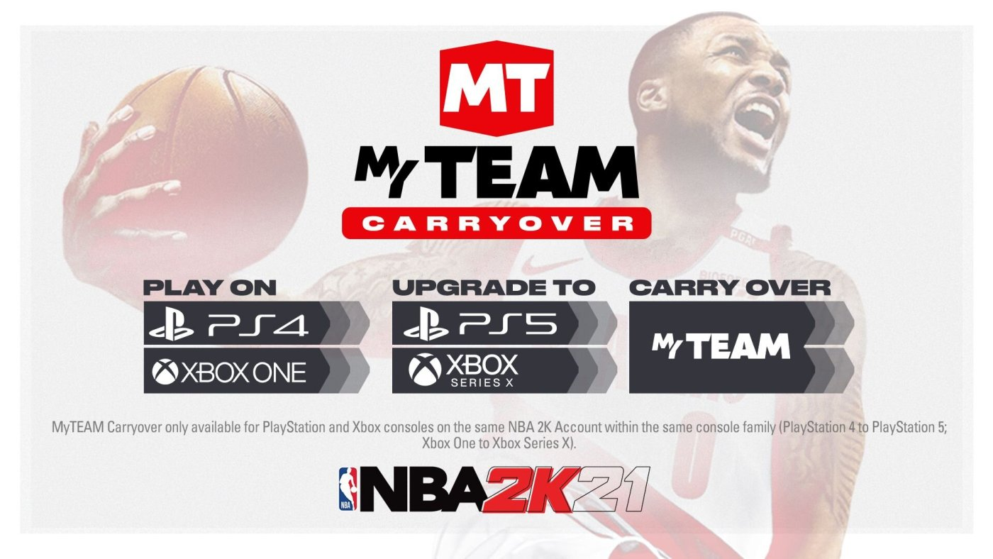 Mi EQUIPO de NBA 2K21