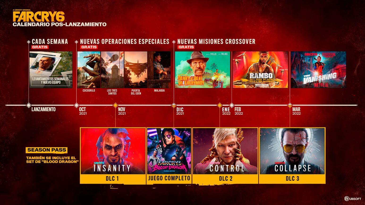 poslanzamiento de Far Cry 6