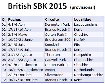British SBK provisional