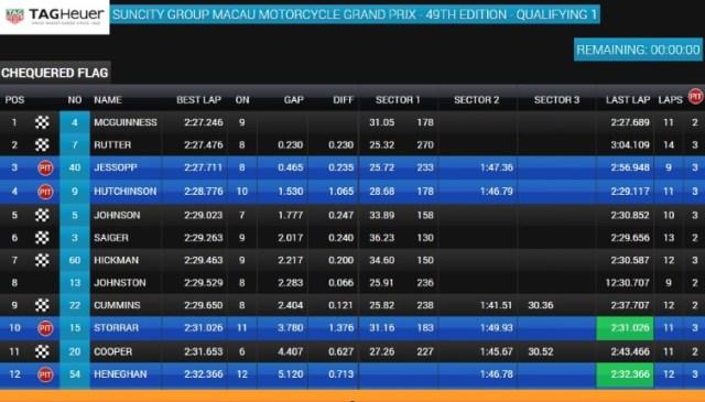 Macau-2015-qp1