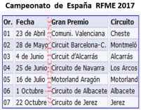 Campeonato RFEM