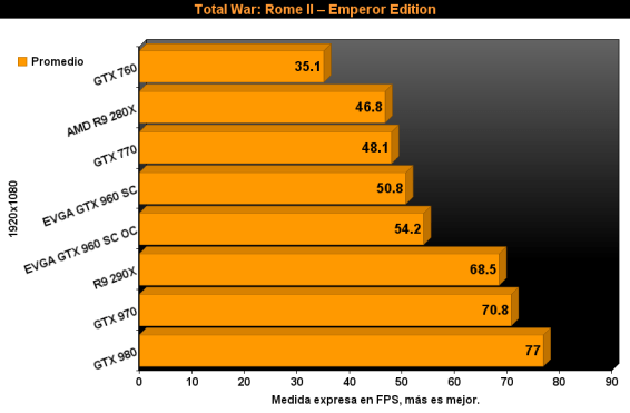 Total War Rome II - Emperor Edition 1080p