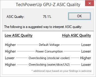 GTX 950 ASIC