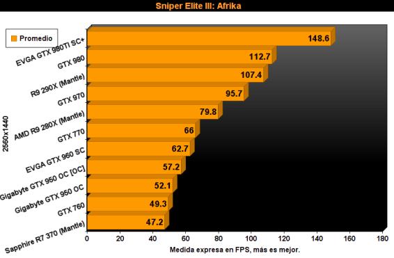 Sniper Elite 3 1440p