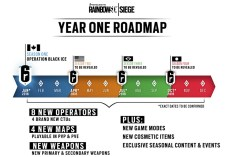 1446754538-year-one-roadmap