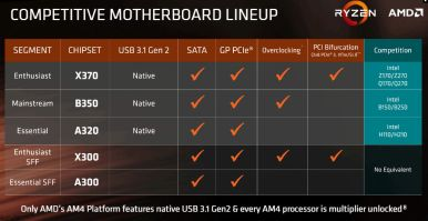 AMD-Ryzen-5-5