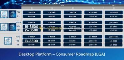 Intel-Chipset-Roadmap